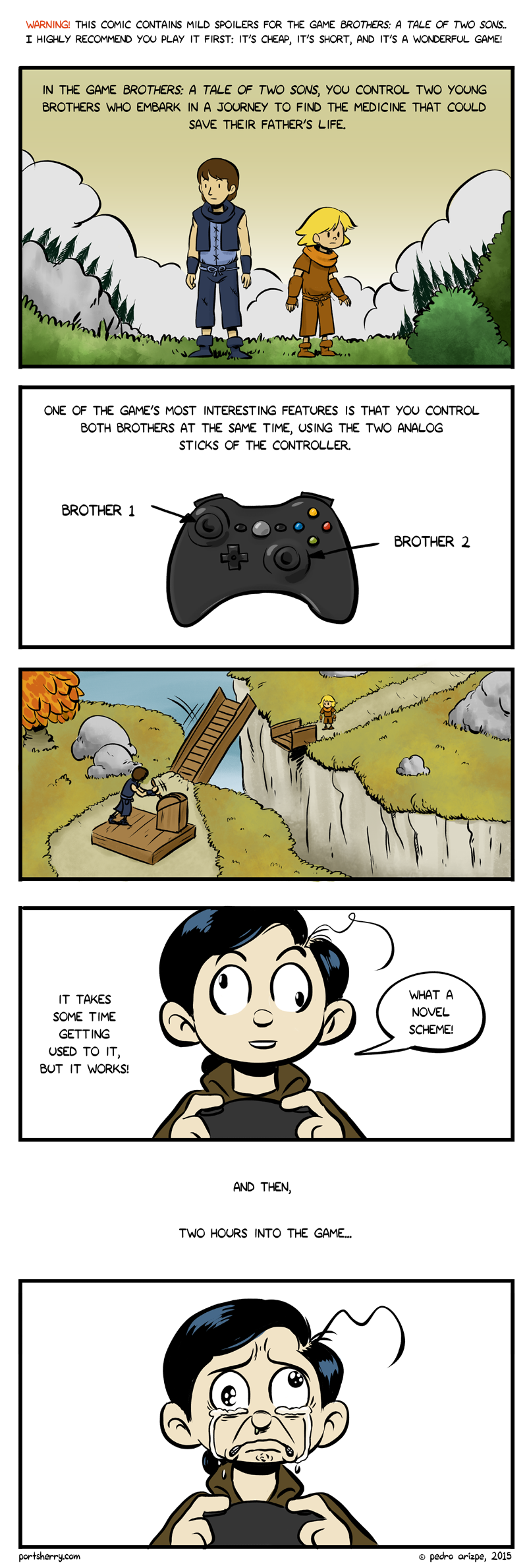 My experience with Brothers: A Tale of Two Sons